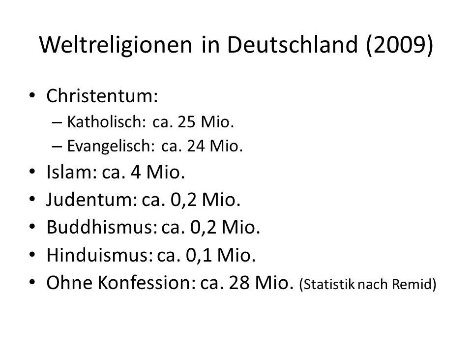 Weltreligionen in Deutschland (2009) Christentum: – Katholisch: ca. 25 Mio. – Evangelisch: ca. 24 Mio. Islam: ca. 4 Mio. Judentum: ca. 0,2 Mio. Buddhi