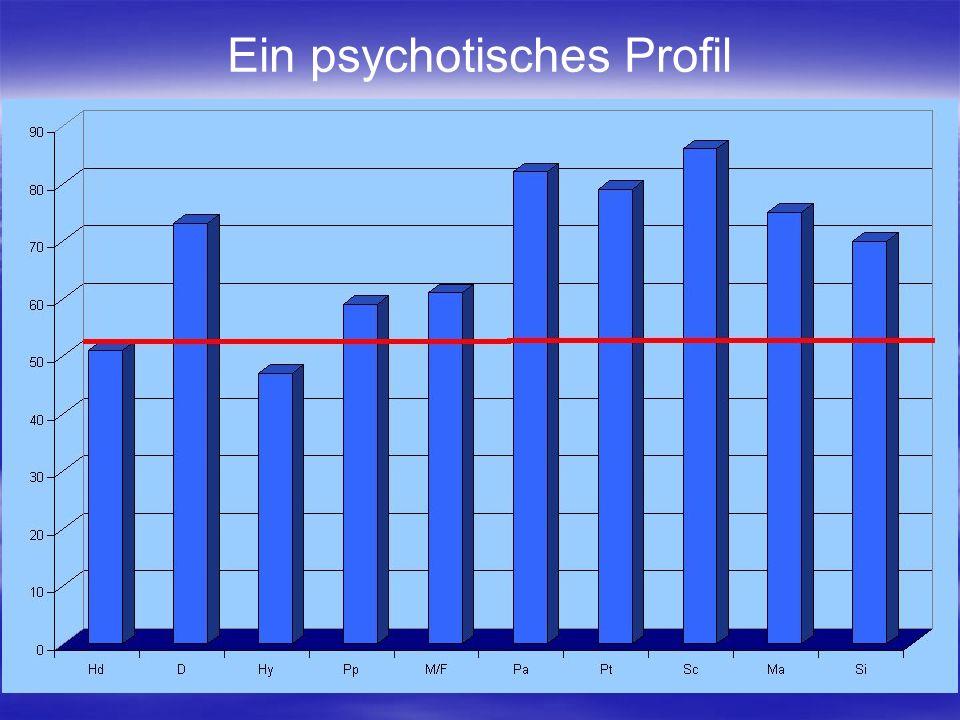 Ein psychotisches Profil