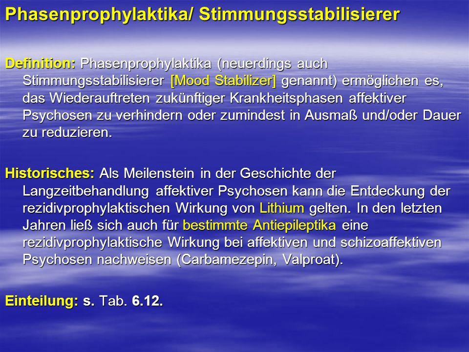 Phasenprophylaktika/ Stimmungsstabilisierer Definition: Phasenprophylaktika (neuerdings auch Stimmungsstabilisierer [Mood Stabilizer] genannt) ermögli