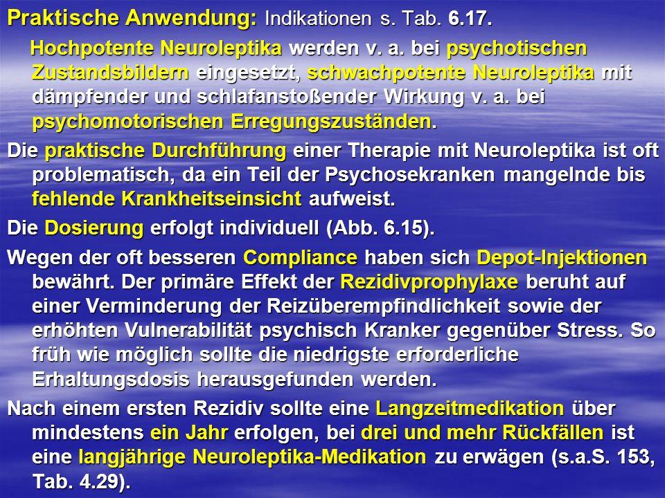 Praktische Anwendung: Indikationen s. Tab. 6.17. Hochpotente Neuroleptika werden v. a. bei psychotischen Zustandsbildern eingesetzt, schwachpotente Ne