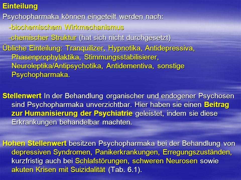 Einteilung Psychopharmaka können eingeteilt werden nach: -biochemischem Wirkmechanismus -biochemischem Wirkmechanismus -chemischer Struktur (hat sich