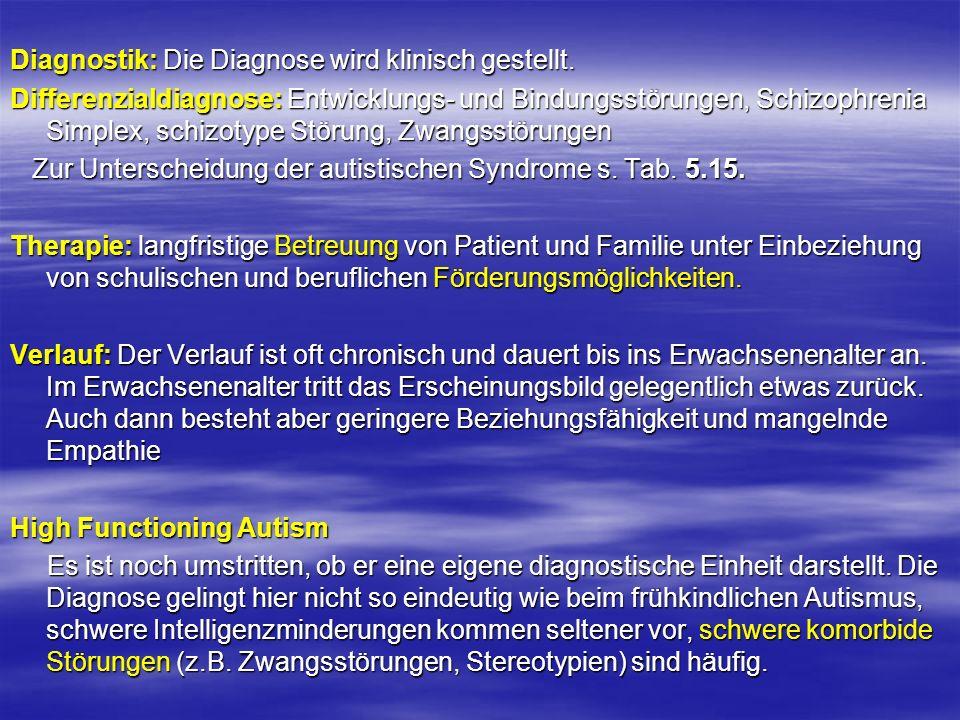Diagnostik: Die Diagnose wird klinisch gestellt. Differenzialdiagnose: Entwicklungs- und Bindungsstörungen, Schizophrenia Simplex, schizotype Störung,