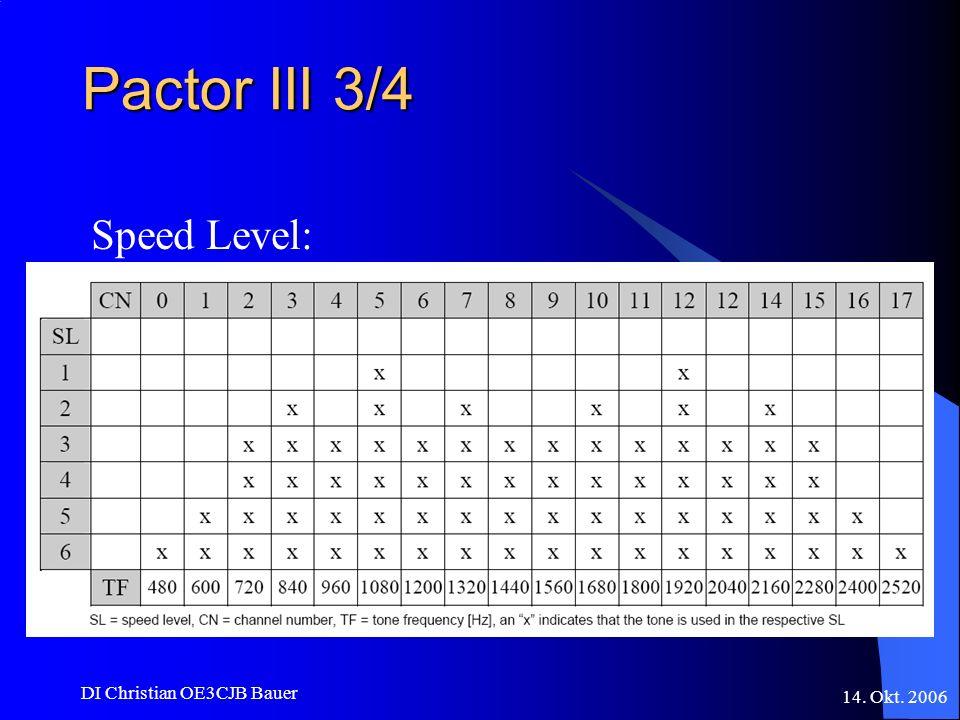 14. Okt. 2006 DI Christian OE3CJB Bauer Pactor III 3/4 Speed Level: