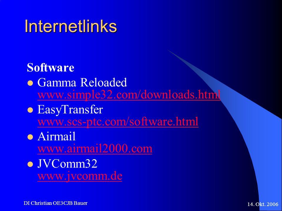 14. Okt. 2006 DI Christian OE3CJB Bauer Internetlinks Software Gamma Reloaded www.simple32.com/downloads.html www.simple32.com/downloads.html EasyTran