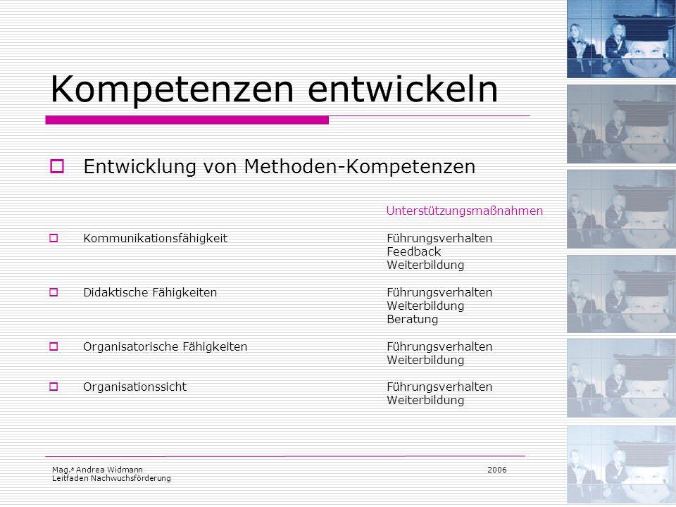 Mag. a Andrea Widmann Leitfaden Nachwuchsförderung 2006 Kompetenzen entwickeln Entwicklung von Methoden-Kompetenzen Unterstützungsmaßnahmen Kommunikat