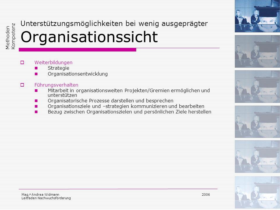 Mag. a Andrea Widmann Leitfaden Nachwuchsförderung 2006 Unterstützungsmöglichkeiten bei wenig ausgeprägter Organisationssicht Weiterbildungen Strategi