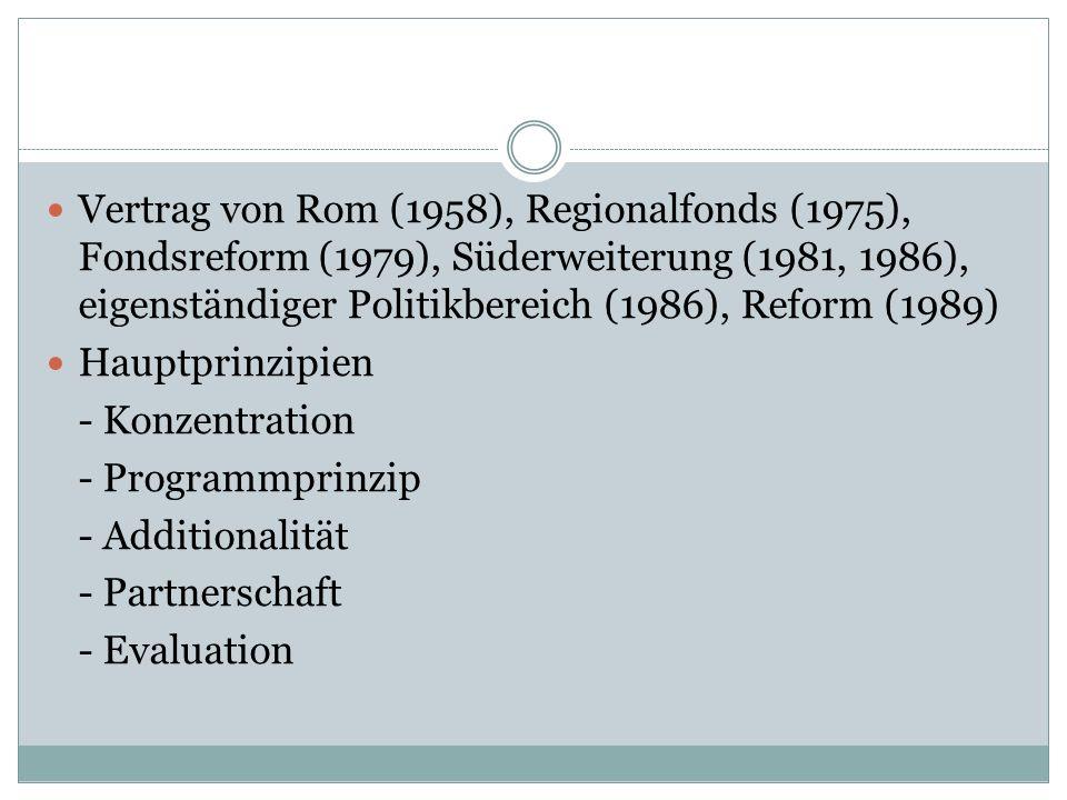 Vertrag von Rom (1958), Regionalfonds (1975), Fondsreform (1979), Süderweiterung (1981, 1986), eigenständiger Politikbereich (1986), Reform (1989) Hauptprinzipien - Konzentration - Programmprinzip - Additionalität - Partnerschaft - Evaluation