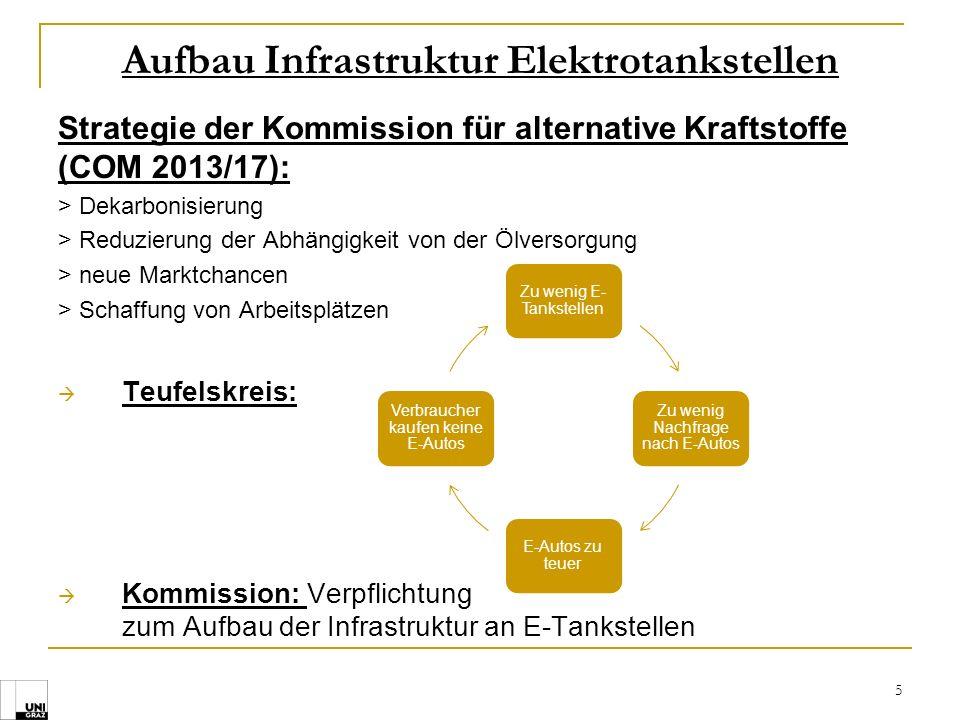 5 Aufbau Infrastruktur Elektrotankstellen Strategie der Kommission für alternative Kraftstoffe (COM 2013/17): > Dekarbonisierung > Reduzierung der Abh
