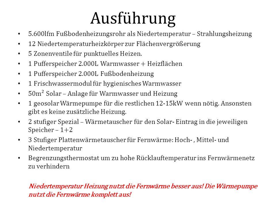 Ausführung 5.600lfm Fußbodenheizungsrohr als Niedertemperatur – Strahlungsheizung 12 Niedertemperaturheizkörper zur Flächenvergrößerung 5 Zonenventile