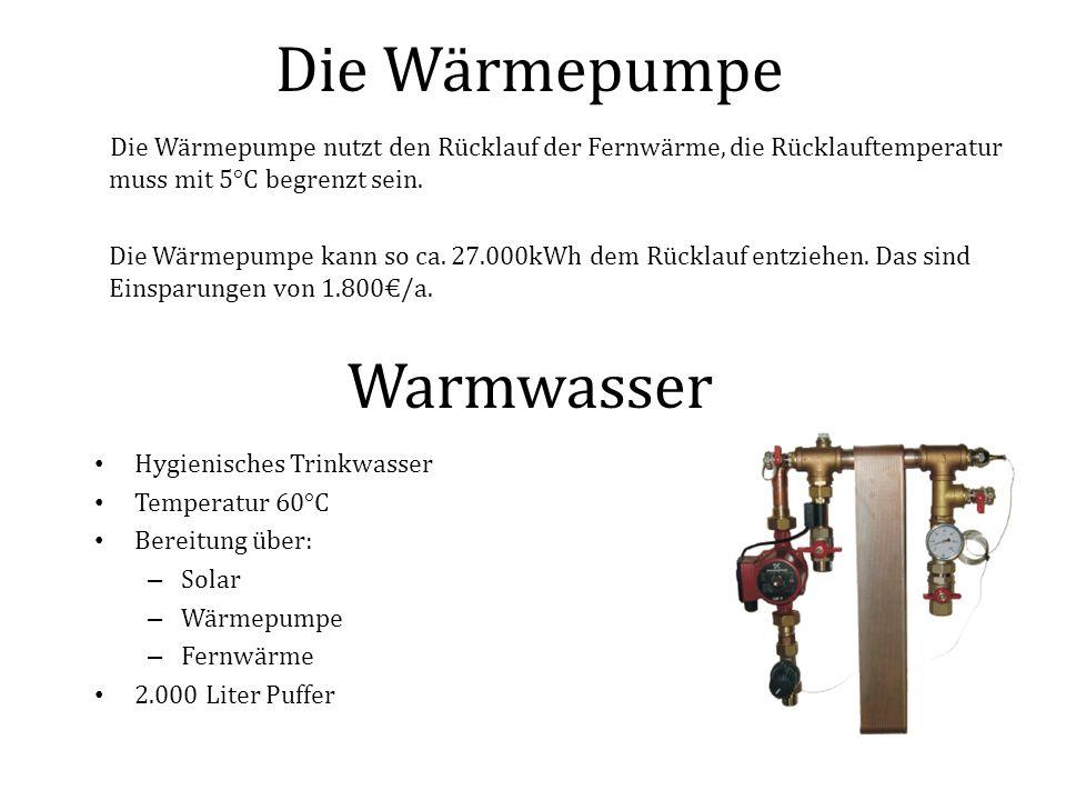 Die Wärmepumpe Die Wärmepumpe nutzt den Rücklauf der Fernwärme, die Rücklauftemperatur muss mit 5°C begrenzt sein. Die Wärmepumpe kann so ca. 27.000kW