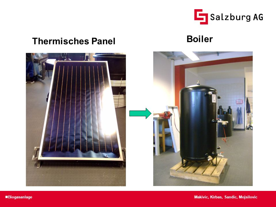 Makivic, Kirbas, Sandic, Mojsilovic Biogasanlage Thermisches Panel Boiler