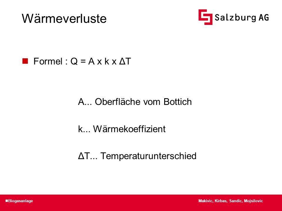 Wärmeverluste Formel : Q = A x k x ΔT A... Oberfläche vom Bottich k... Wärmekoeffizient ΔT... Temperaturunterschied Makivic, Kirbas, Sandic, Mojsilovi