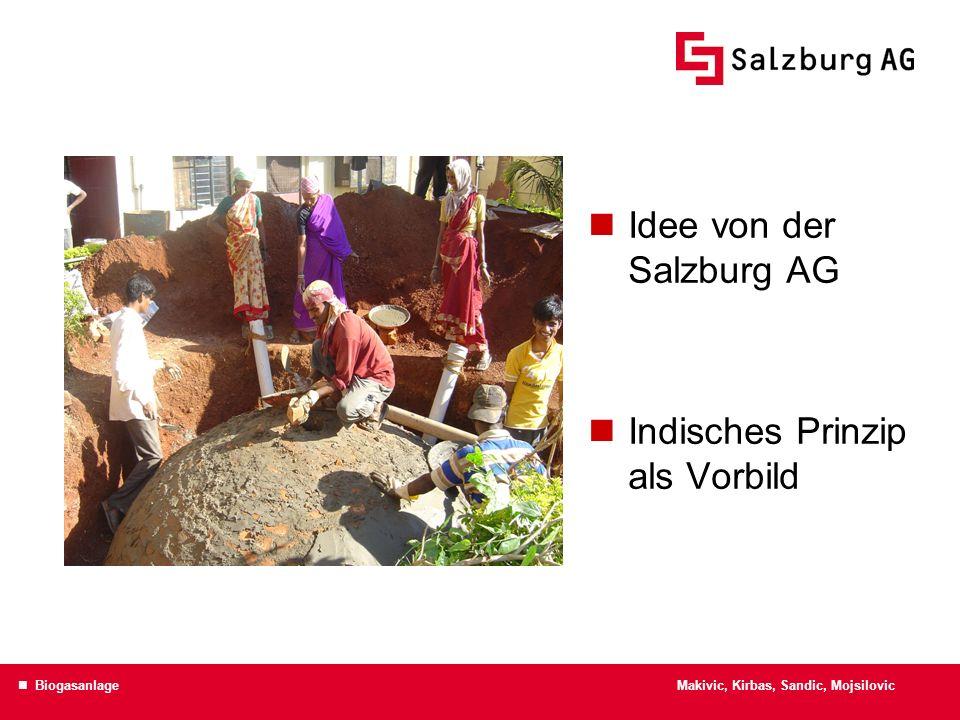 Idee von der Salzburg AG Indisches Prinzip als Vorbild Makivic, Kirbas, Sandic, Mojsilovic Biogasanlage