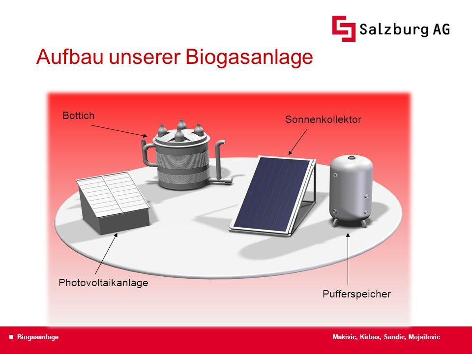 Aufbau unserer Biogasanlage Makivic, Kirbas, Sandic, Mojsilovic Biogasanlage Photovoltaikanlage Pufferspeicher Sonnenkollektor Bottich