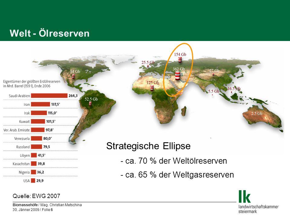 Biomassehöfe / Mag. Christian Metschina 30. Jänner 2009 / Folie 6 Welt - Ölreserven Strategische Ellipse - ca. 70 % der Weltölreserven - ca. 65 % der