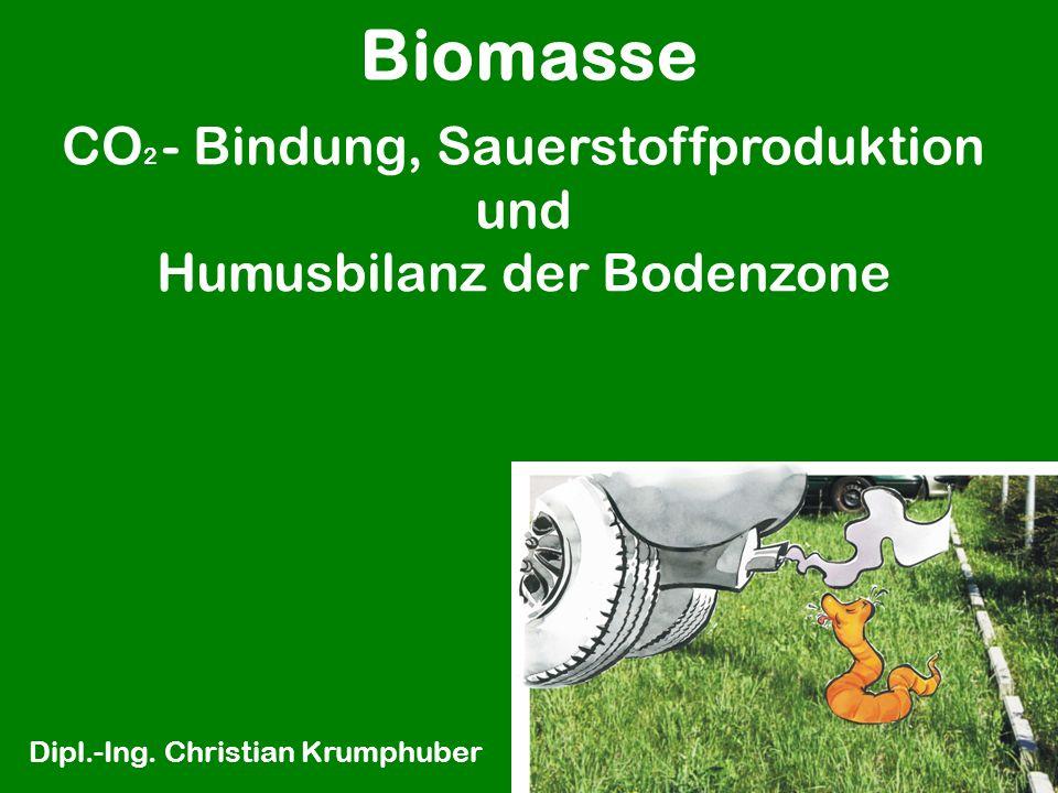 CO 2 - Bindung, Sauerstoffproduktion und Humusbilanz der Bodenzone Dipl.-Ing. Christian Krumphuber Biomasse