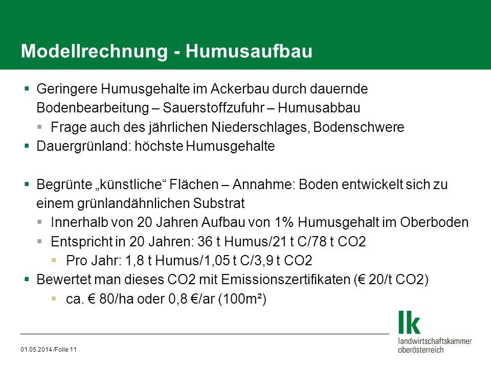 01.05.2014 /Folie 11 Modellrechnung - Humusaufbau Geringere Humusgehalte im Ackerbau durch dauernde Bodenbearbeitung – Sauerstoffzufuhr – Humusabbau F