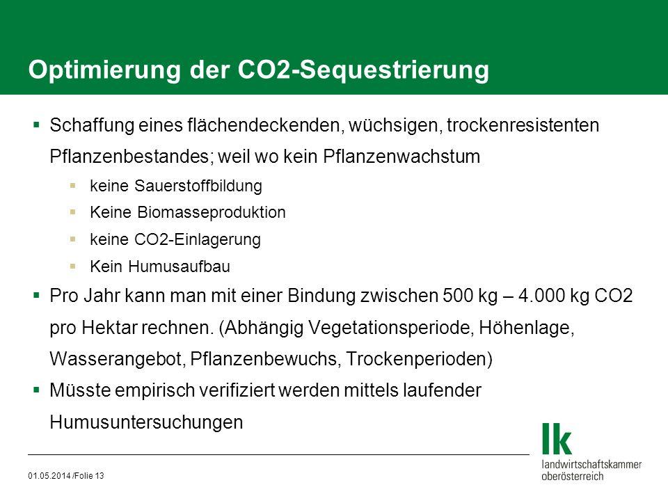 01.05.2014 /Folie 13 Optimierung der CO2-Sequestrierung Schaffung eines flächendeckenden, wüchsigen, trockenresistenten Pflanzenbestandes; weil wo kei