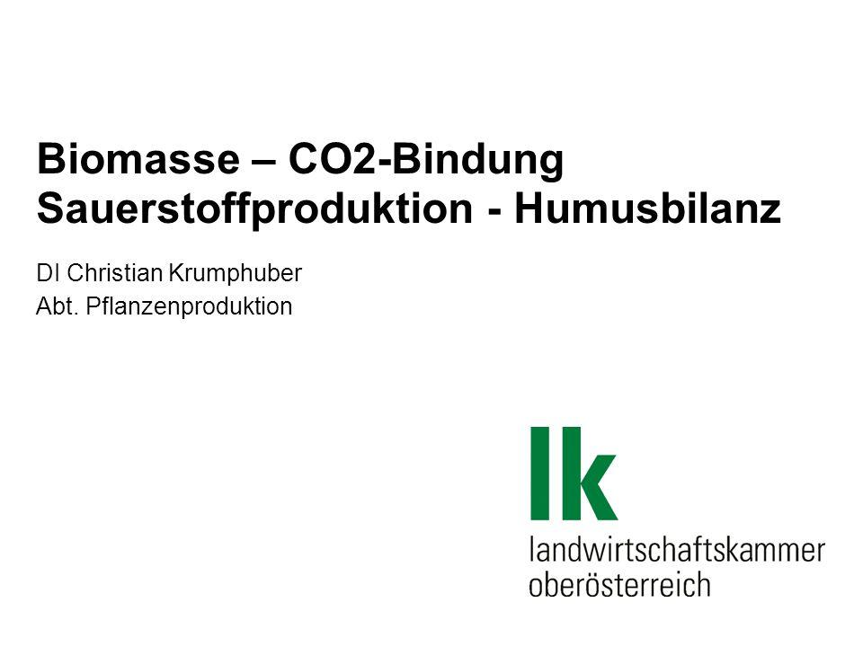 Biomasse – CO2-Bindung Sauerstoffproduktion - Humusbilanz DI Christian Krumphuber Abt. Pflanzenproduktion