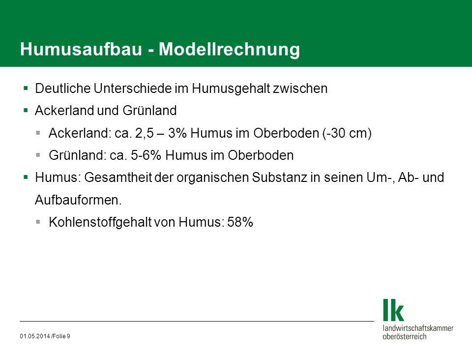 01.05.2014 /Folie 9 Humusaufbau - Modellrechnung Deutliche Unterschiede im Humusgehalt zwischen Ackerland und Grünland Ackerland: ca. 2,5 – 3% Humus i