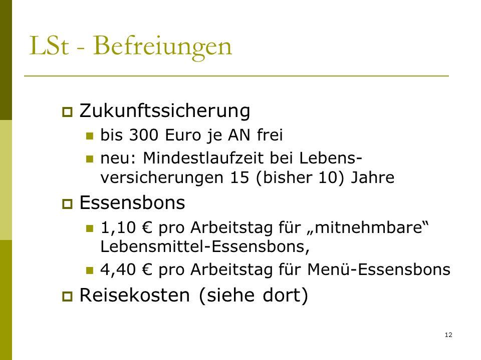 12 LSt - Befreiungen Zukunftssicherung bis 300 Euro je AN frei neu: Mindestlaufzeit bei Lebens- versicherungen 15 (bisher 10) Jahre Essensbons 1,10 pro Arbeitstag für mitnehmbare Lebensmittel-Essensbons, 4,40 pro Arbeitstag für Menü-Essensbons Reisekosten (siehe dort)