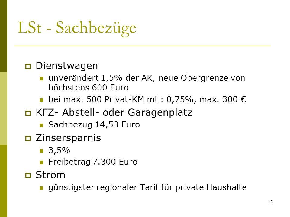 15 LSt - Sachbezüge Dienstwagen unverändert 1,5% der AK, neue Obergrenze von höchstens 600 Euro bei max. 500 Privat-KM mtl: 0,75%, max. 300 KFZ- Abste