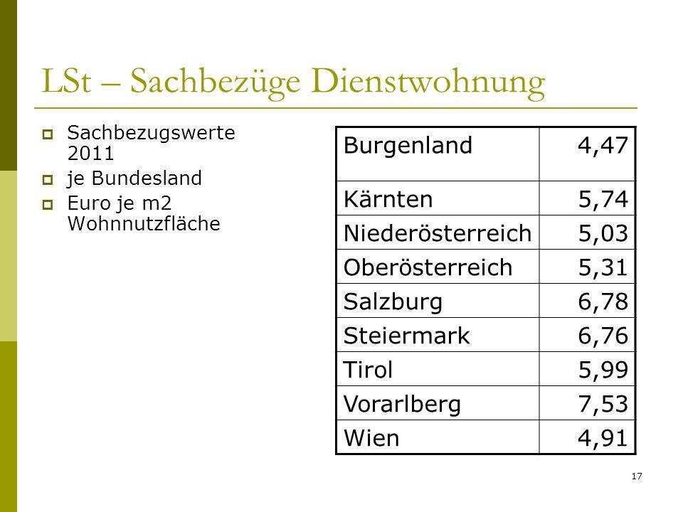 17 LSt – Sachbezüge Dienstwohnung Sachbezugswerte 2011 je Bundesland Euro je m2 Wohnnutzfläche Burgenland4,47 Kärnten5,74 Niederösterreich5,03 Oberösterreich5,31 Salzburg6,78 Steiermark6,76 Tirol5,99 Vorarlberg7,53 Wien4,91