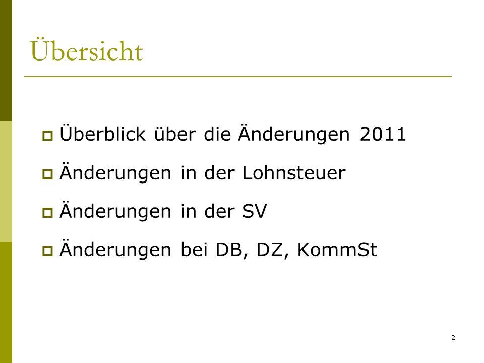 2 Übersicht Überblick über die Änderungen 2011 Änderungen in der Lohnsteuer Änderungen in der SV Änderungen bei DB, DZ, KommSt