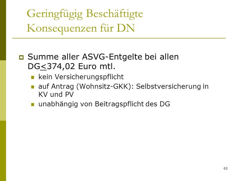 62 Geringfügig Beschäftigte Konsequenzen für DN Summe aller ASVG-Entgelte bei allen DG<374,02 Euro mtl. kein Versicherungspflicht auf Antrag (Wohnsitz