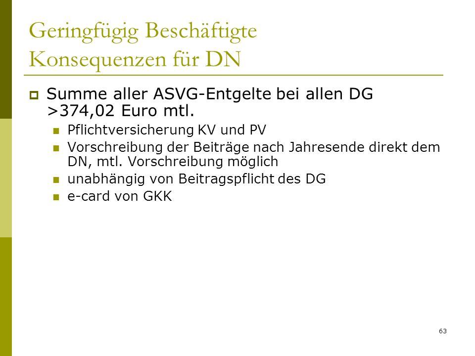 63 Geringfügig Beschäftigte Konsequenzen für DN Summe aller ASVG-Entgelte bei allen DG >374,02 Euro mtl. Pflichtversicherung KV und PV Vorschreibung d