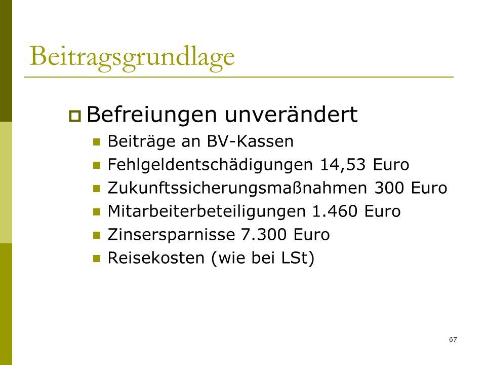67 Beitragsgrundlage Befreiungen unverändert Beiträge an BV-Kassen Fehlgeldentschädigungen 14,53 Euro Zukunftssicherungsmaßnahmen 300 Euro Mitarbeiterbeteiligungen 1.460 Euro Zinsersparnisse 7.300 Euro Reisekosten (wie bei LSt)