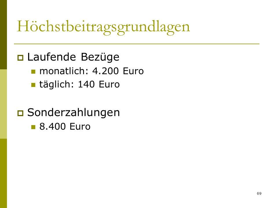 69 Höchstbeitragsgrundlagen Laufende Bezüge monatlich: 4.200 Euro täglich: 140 Euro Sonderzahlungen 8.400 Euro