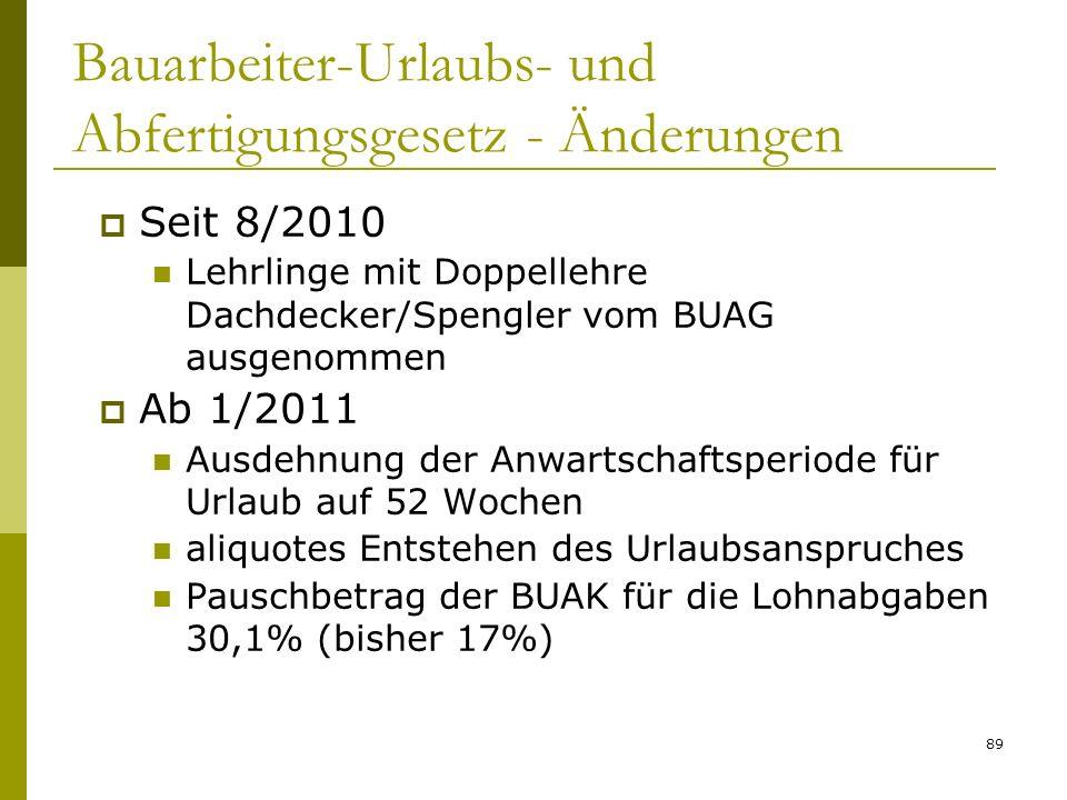 89 Bauarbeiter-Urlaubs- und Abfertigungsgesetz - Änderungen Seit 8/2010 Lehrlinge mit Doppellehre Dachdecker/Spengler vom BUAG ausgenommen Ab 1/2011 A