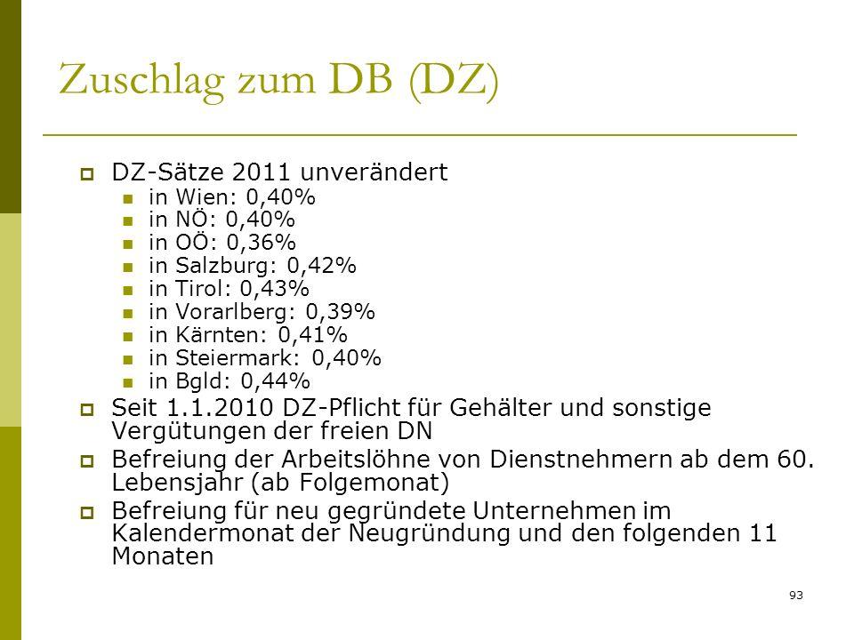 93 Zuschlag zum DB (DZ) DZ-Sätze 2011 unverändert in Wien: 0,40% in NÖ: 0,40% in OÖ: 0,36% in Salzburg: 0,42% in Tirol: 0,43% in Vorarlberg: 0,39% in Kärnten: 0,41% in Steiermark: 0,40% in Bgld: 0,44% Seit 1.1.2010 DZ-Pflicht für Gehälter und sonstige Vergütungen der freien DN Befreiung der Arbeitslöhne von Dienstnehmern ab dem 60.