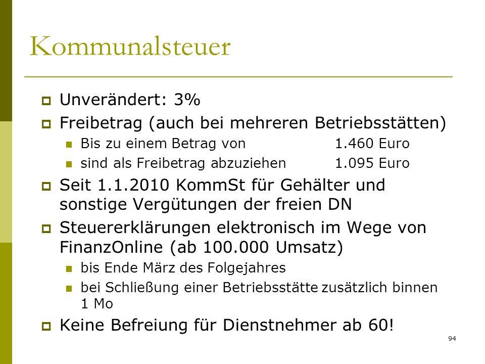 94 Kommunalsteuer Unverändert: 3% Freibetrag (auch bei mehreren Betriebsstätten) Bis zu einem Betrag von1.460 Euro sind als Freibetrag abzuziehen1.095 Euro Seit 1.1.2010 KommSt für Gehälter und sonstige Vergütungen der freien DN Steuererklärungen elektronisch im Wege von FinanzOnline (ab 100.000 Umsatz) bis Ende März des Folgejahres bei Schließung einer Betriebsstätte zusätzlich binnen 1 Mo Keine Befreiung für Dienstnehmer ab 60!