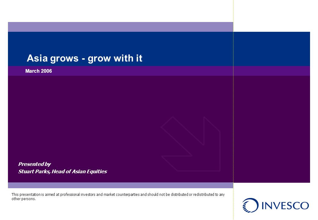 Presented by Stuart Parks, Head of Asian Equities Asia grows - grow with it March 2006 This presentation is aimed at professional investors and market counterparties and should not be distributed or redistributed to any other persons.