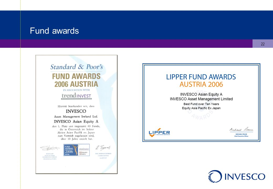 22 Fund awards
