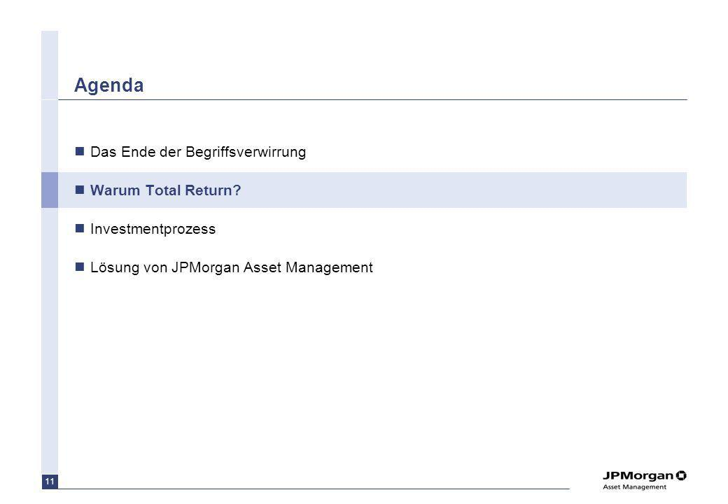 11 Agenda Das Ende der Begriffsverwirrung Warum Total Return? Investmentprozess Lösung von JPMorgan Asset Management