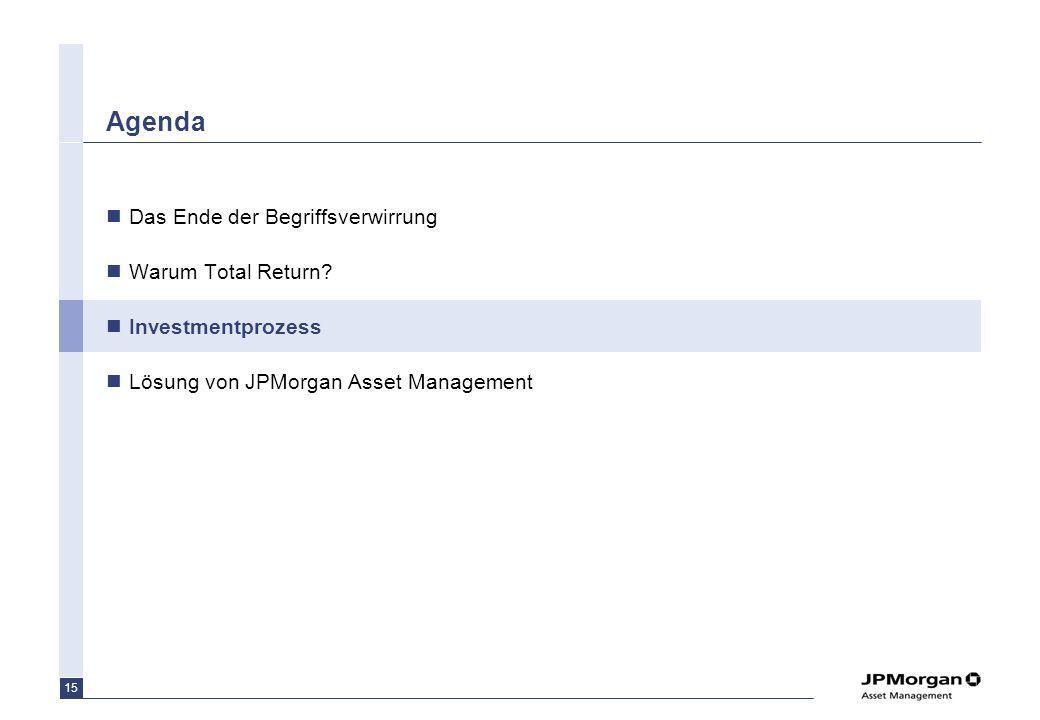 15 Agenda Das Ende der Begriffsverwirrung Warum Total Return? Investmentprozess Lösung von JPMorgan Asset Management
