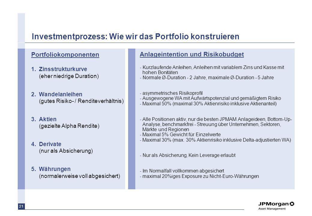 21 Investmentprozess: Wie wir das Portfolio konstruieren Portfoliokomponenten 1. Zinsstrukturkurve (eher niedrige Duration) 2. Wandelanleihen (gutes R