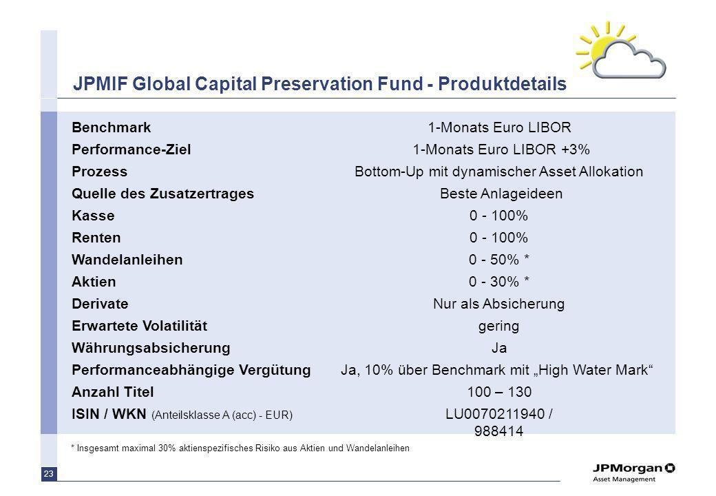 23 JPMIF Global Capital Preservation Fund - Produktdetails Benchmark 1-Monats Euro LIBOR Performance-Ziel 1-Monats Euro LIBOR +3% ProzessBottom-Up mit