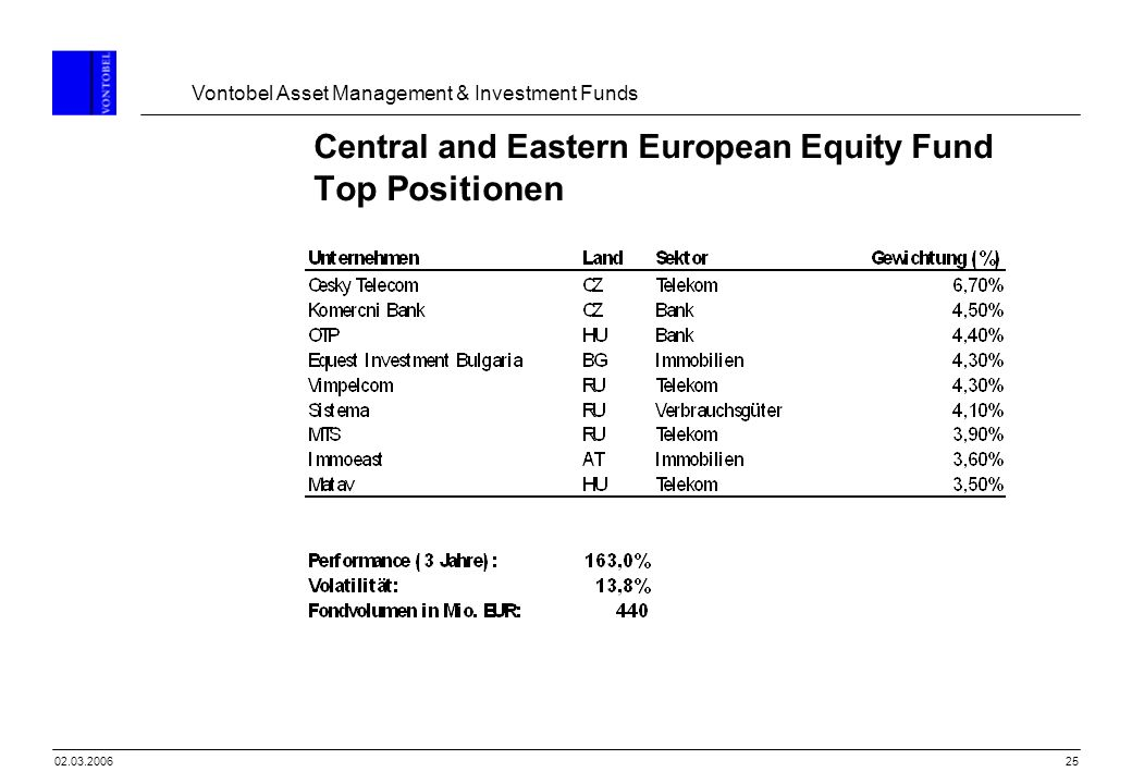 Vontobel Asset Management & Investment Funds 2502.03.2006 Central and Eastern European Equity Fund Top Positionen