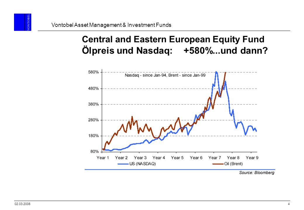 Vontobel Asset Management & Investment Funds 1502.03.2006 Großes Aufholpotenzial Quelle: Vontobel