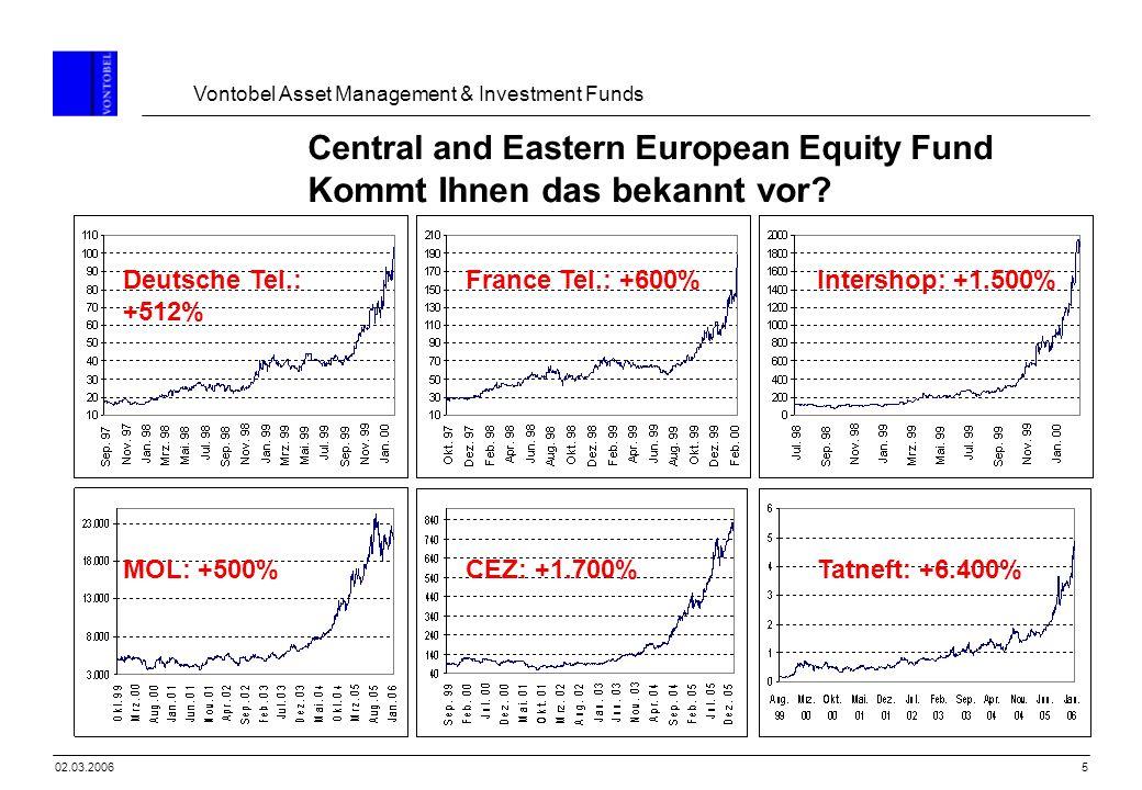 Vontobel Asset Management & Investment Funds 2602.03.2006 Performance 2005 +37% 3-Jahre Volatilität VEEE: 13,8% (Durchs.