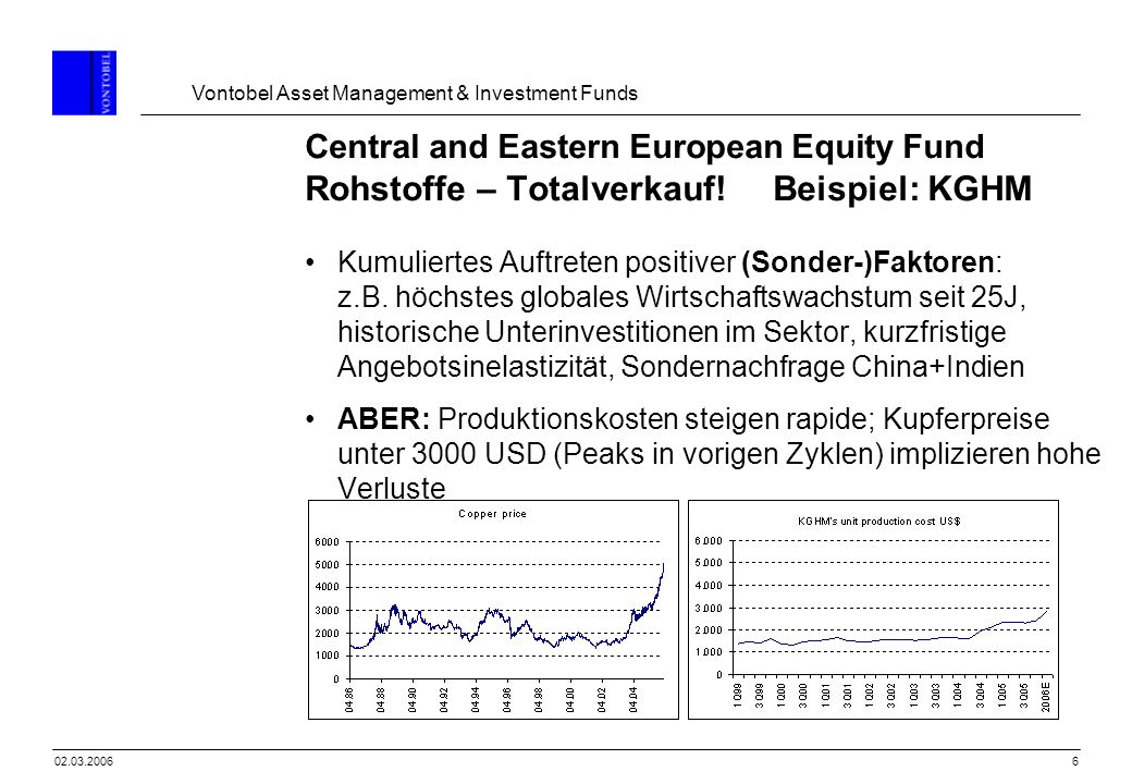 Vontobel Asset Management & Investment Funds 602.03.2006 Central and Eastern European Equity Fund Rohstoffe – Totalverkauf! Beispiel: KGHM Kumuliertes
