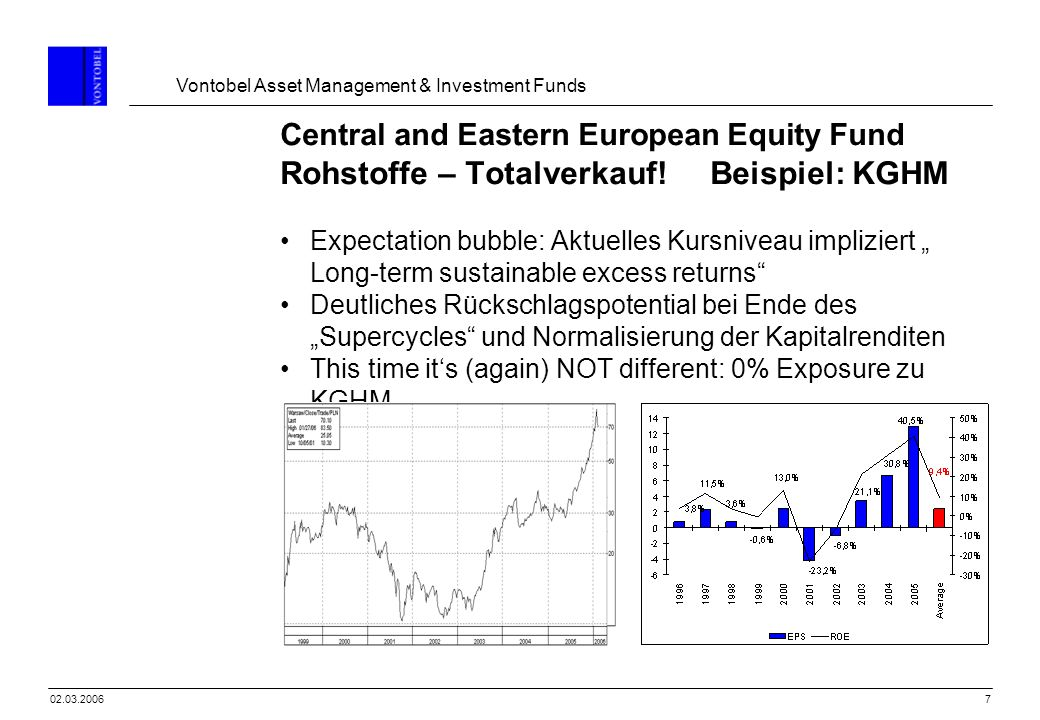 Vontobel Asset Management & Investment Funds 702.03.2006 Central and Eastern European Equity Fund Rohstoffe – Totalverkauf! Beispiel: KGHM Expectation