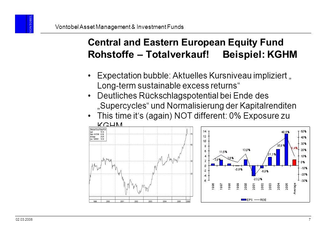 Vontobel Asset Management & Investment Funds 1802.03.2006 Osteuropa – Wachsende EU Transfers EU Strukturfonds: EUR 100bn+ Subventionen für Osteuropa steigen ab 2007 stark Maastrichtkriterien dadurch leichter zu erfüllen (Budget Defizit) 3Mrd.7Mrd.20Mrd .