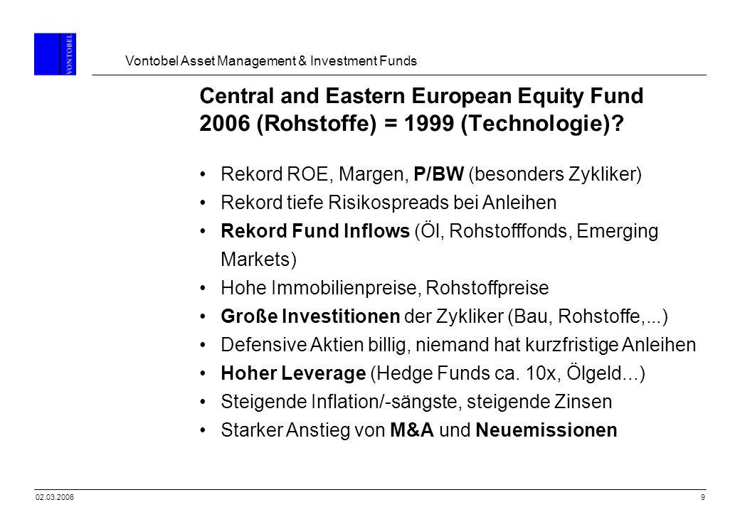 Vontobel Asset Management & Investment Funds 2002.03.2006 Fokus auf strukturelles Wachstum – z.B.