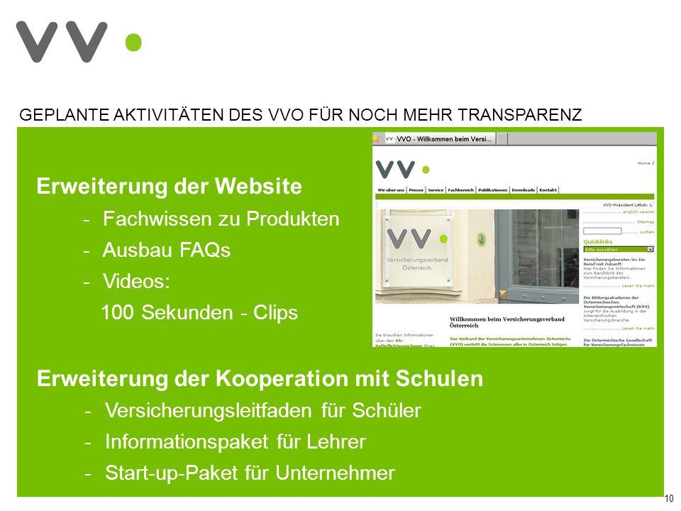 10 Erweiterung der Website -Fachwissen zu Produkten -Ausbau FAQs -Videos: 100 Sekunden - Clips GEPLANTE AKTIVITÄTEN DES VVO FÜR NOCH MEHR TRANSPARENZ