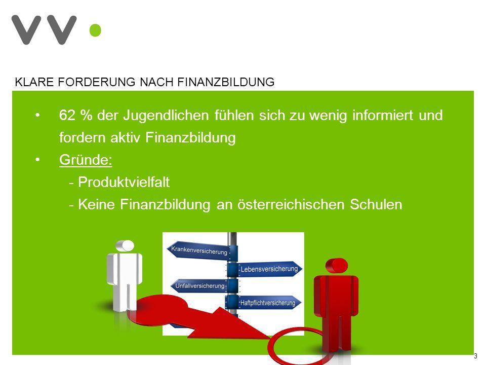 3 62 % der Jugendlichen fühlen sich zu wenig informiert und fordern aktiv Finanzbildung Gründe: - Produktvielfalt - Keine Finanzbildung an österreichi